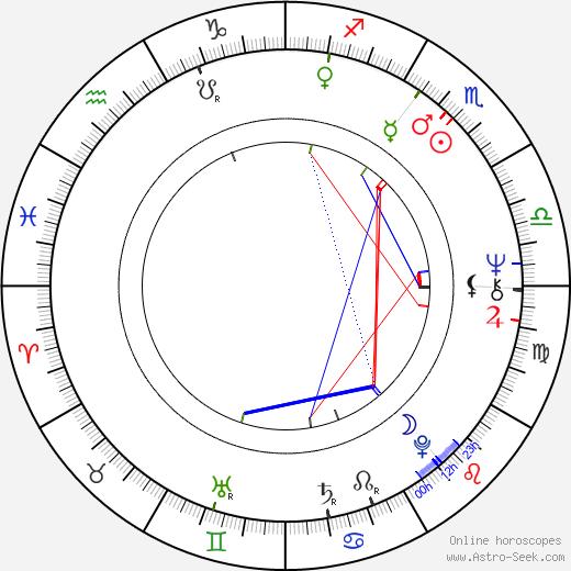 Ottaviano Del Turco birth chart, Ottaviano Del Turco astro natal horoscope, astrology