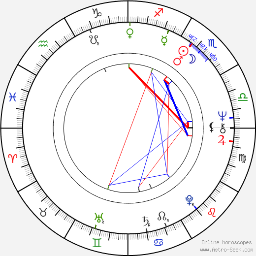 René Assa astro natal birth chart, René Assa horoscope, astrology