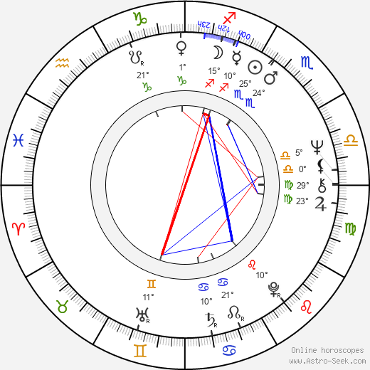 Roberta Collins birth chart, biography, wikipedia 2019, 2020