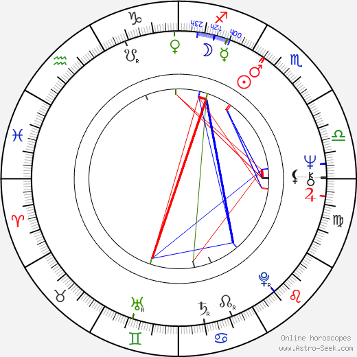 Roberta Collins birth chart, Roberta Collins astro natal horoscope, astrology