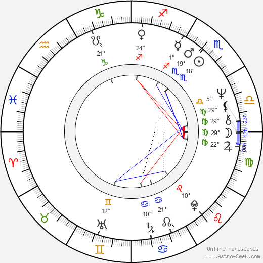 Stefan Ekman birth chart, biography, wikipedia 2019, 2020