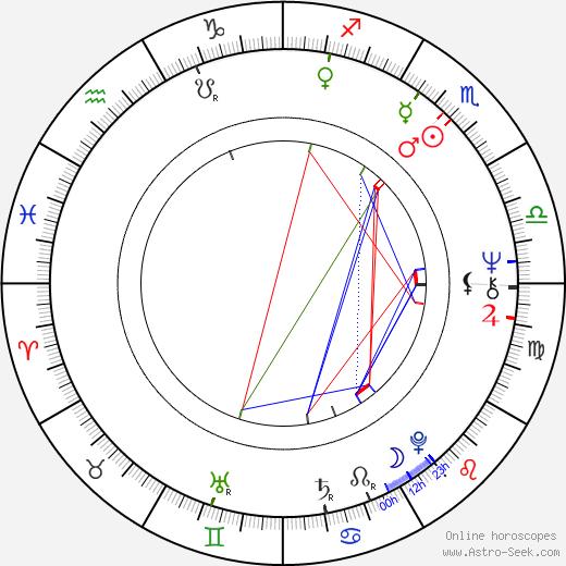 Wild Man Fischer birth chart, Wild Man Fischer astro natal horoscope, astrology