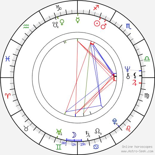 Arja Saijonmaa astro natal birth chart, Arja Saijonmaa horoscope, astrology