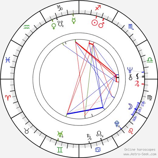 Arnon Milchan astro natal birth chart, Arnon Milchan horoscope, astrology