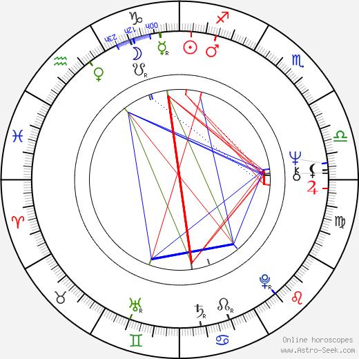 Бернард Хилл Bernard Hill день рождения гороскоп, Bernard Hill Натальная карта онлайн