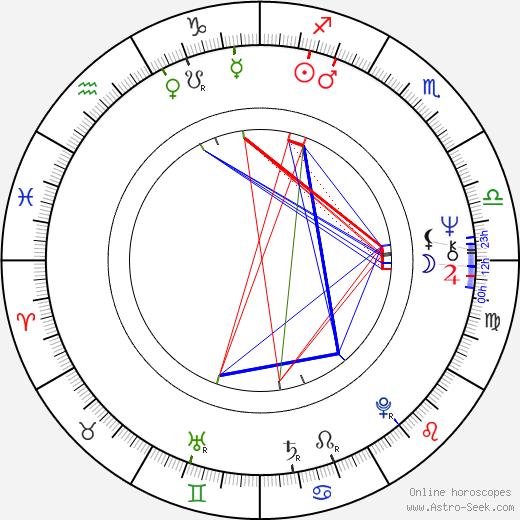 Bertie Higgins tema natale, oroscopo, Bertie Higgins oroscopi gratuiti, astrologia