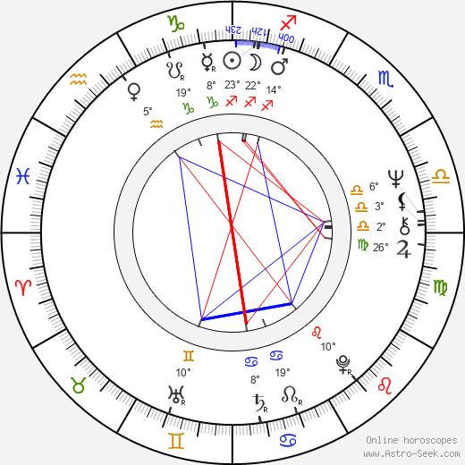 Chico Mendes birth chart, biography, wikipedia 2019, 2020