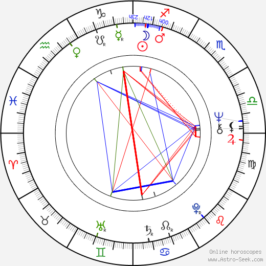 Chico Mendes astro natal birth chart, Chico Mendes horoscope, astrology