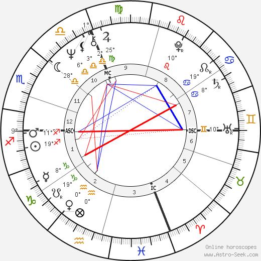 Gianni Morandi Биография в Википедии 2020, 2021