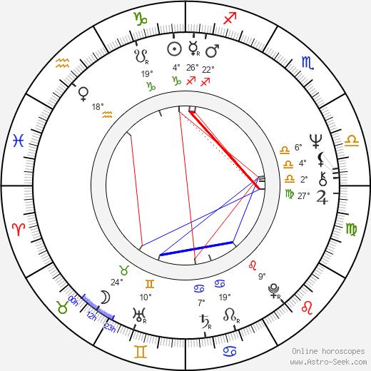 Jane Lapotaire birth chart, biography, wikipedia 2020, 2021