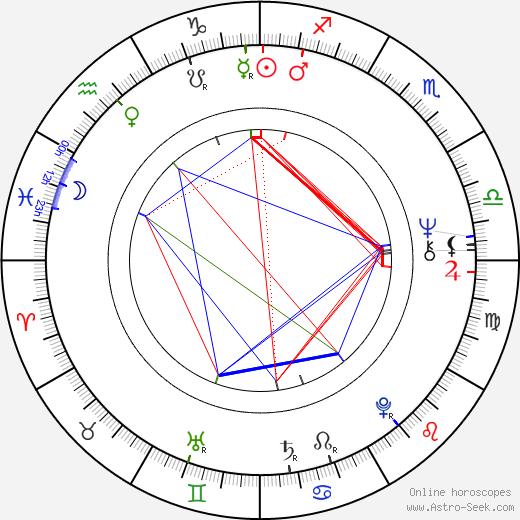 Jang Lee Hwang birth chart, Jang Lee Hwang astro natal horoscope, astrology