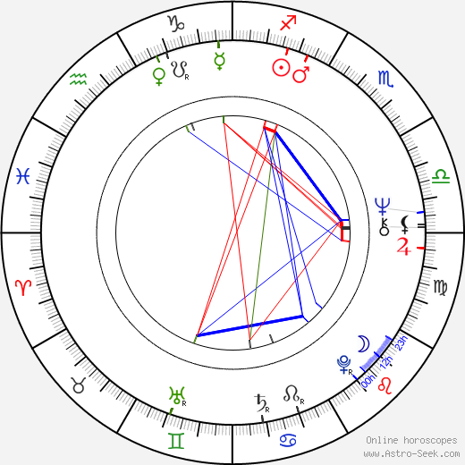 Jeroen Krabbé astro natal birth chart, Jeroen Krabbé horoscope, astrology