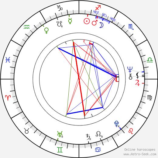 Maija-Liisa Márton astro natal birth chart, Maija-Liisa Márton horoscope, astrology
