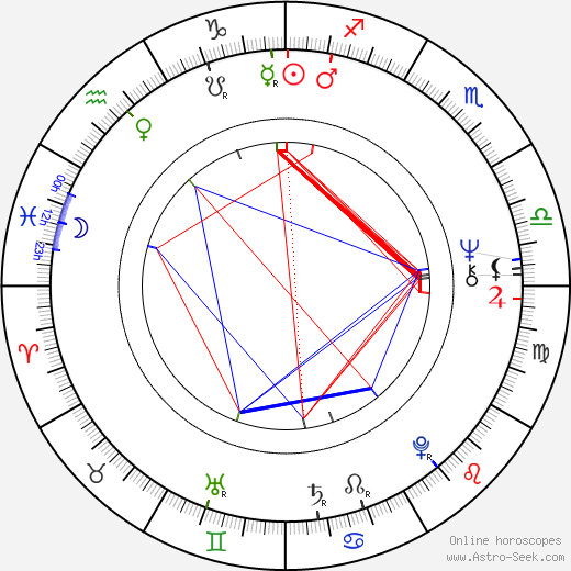 Maikki Harjanne astro natal birth chart, Maikki Harjanne horoscope, astrology