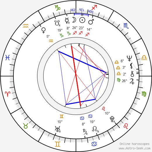 Morgan Paull birth chart, biography, wikipedia 2020, 2021