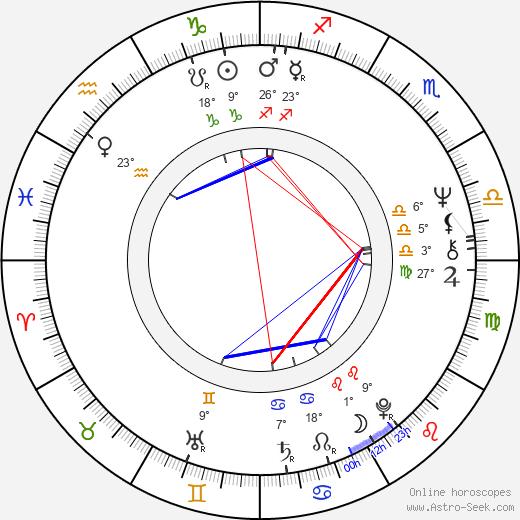 Neil Ross birth chart, biography, wikipedia 2020, 2021