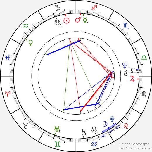 Neil Ross birth chart, Neil Ross astro natal horoscope, astrology