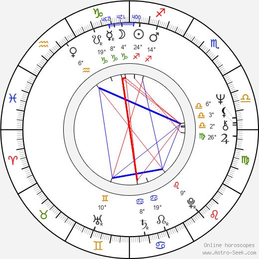 N!xau birth chart, biography, wikipedia 2019, 2020