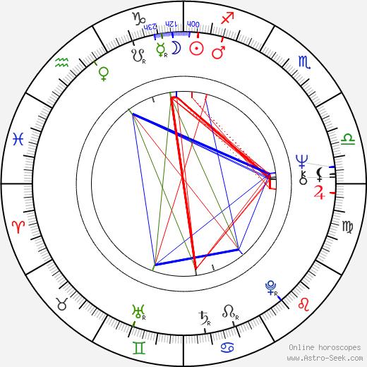 N!xau astro natal birth chart, N!xau horoscope, astrology