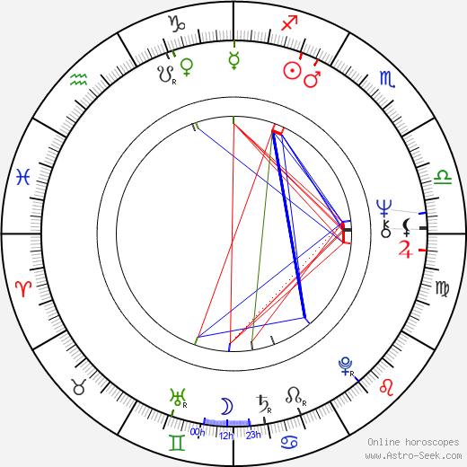 Tahar Ben Jelloun tema natale, oroscopo, Tahar Ben Jelloun oroscopi gratuiti, astrologia