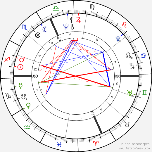 Teri Garr astro natal birth chart, Teri Garr horoscope, astrology