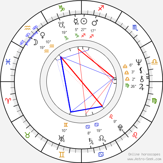 Tim Reid birth chart, biography, wikipedia 2018, 2019