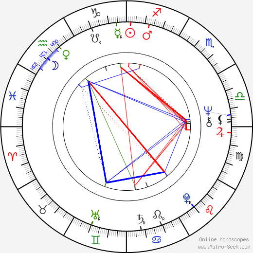 Tim Reid astro natal birth chart, Tim Reid horoscope, astrology