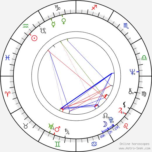 Barrie M. Osborne birth chart, Barrie M. Osborne astro natal horoscope, astrology