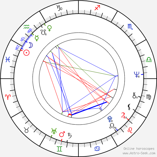 Bernard Cornwell tema natale, oroscopo, Bernard Cornwell oroscopi gratuiti, astrologia