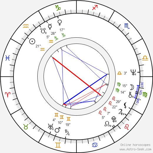 Christine Schuberth birth chart, biography, wikipedia 2018, 2019