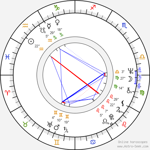 Claudia Mori birth chart, biography, wikipedia 2019, 2020