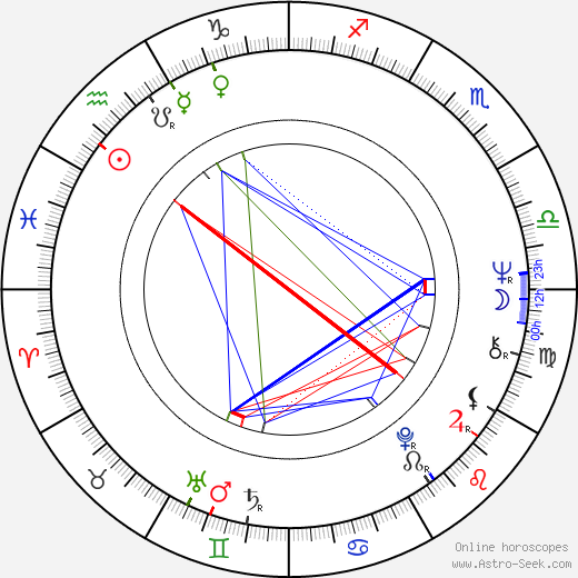 Claudia Mori astro natal birth chart, Claudia Mori horoscope, astrology