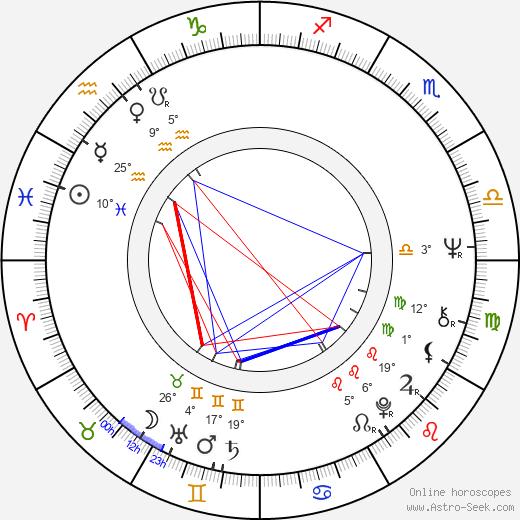 Dennis Farina birth chart, biography, wikipedia 2018, 2019