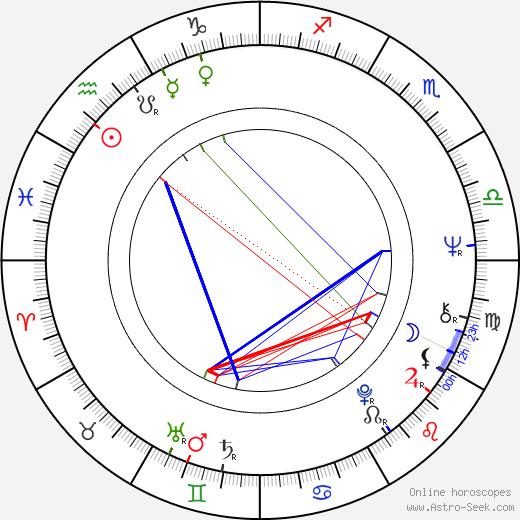 Hideki Takahashi день рождения гороскоп, Hideki Takahashi Натальная карта онлайн