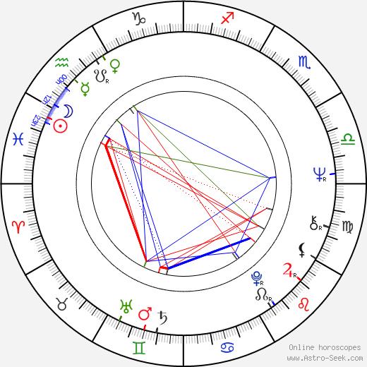 Johnny Winter tema natale, oroscopo, Johnny Winter oroscopi gratuiti, astrologia
