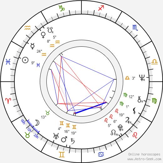 Kelly Bishop tema natale, biography, Biografia da Wikipedia 2020, 2021