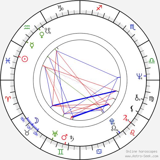 Kelly Bishop tema natale, oroscopo, Kelly Bishop oroscopi gratuiti, astrologia