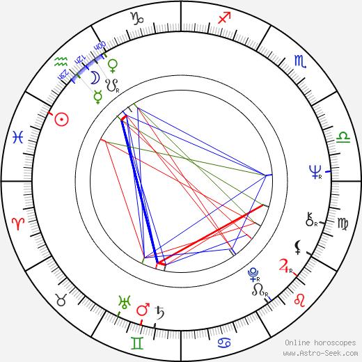 Leandro Lucchetti birth chart, Leandro Lucchetti astro natal horoscope, astrology