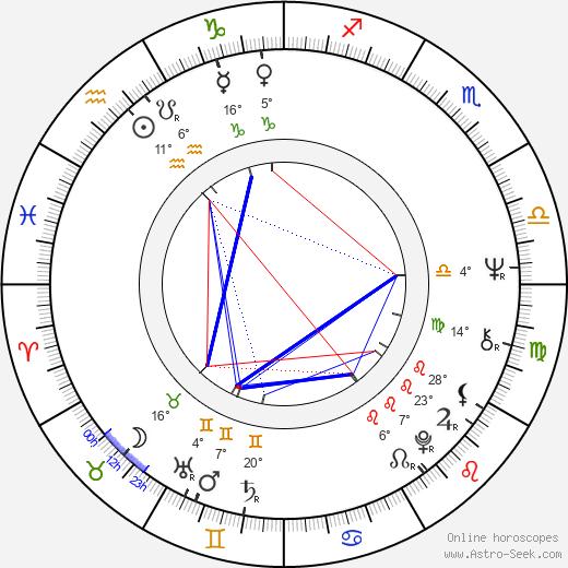 Leo Burmester birth chart, biography, wikipedia 2019, 2020