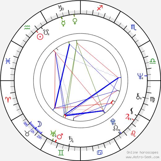 Leo Burmester astro natal birth chart, Leo Burmester horoscope, astrology