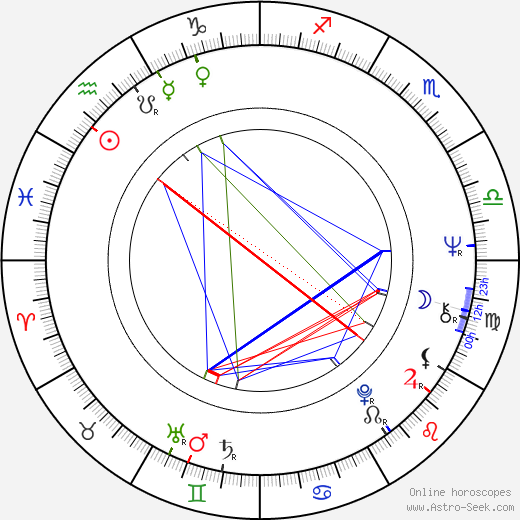 Lordan Zafranović astro natal birth chart, Lordan Zafranović horoscope, astrology