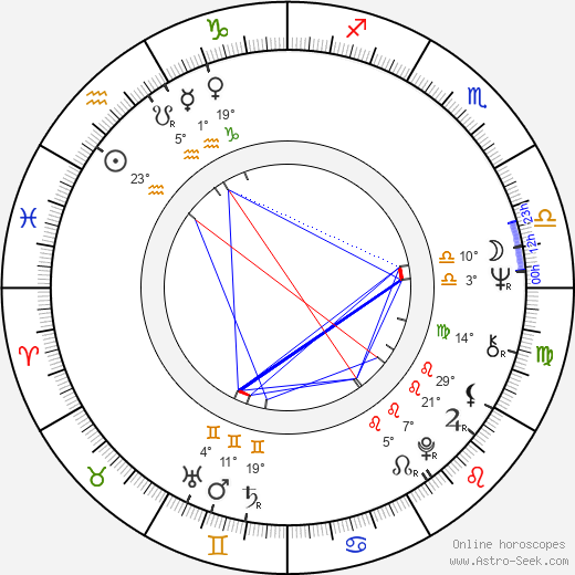 Michael Ensign birth chart, biography, wikipedia 2020, 2021