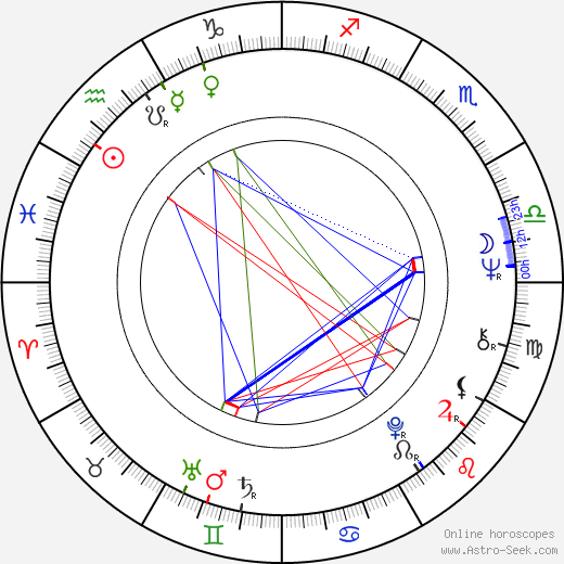 Michael Ensign birth chart, Michael Ensign astro natal horoscope, astrology