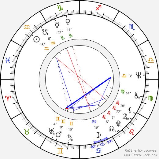 Michael Tucker birth chart, biography, wikipedia 2019, 2020