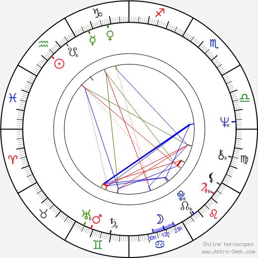 Michael Tucker astro natal birth chart, Michael Tucker horoscope, astrology