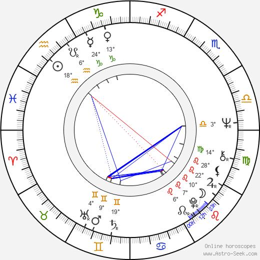 Roger Lloyd Pack birth chart, biography, wikipedia 2018, 2019