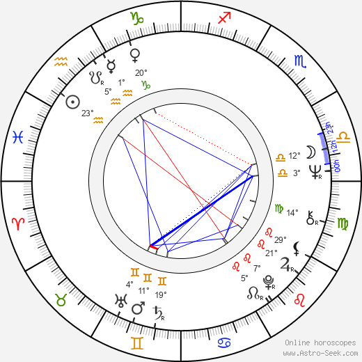 Stockard Channing birth chart, biography, wikipedia 2019, 2020