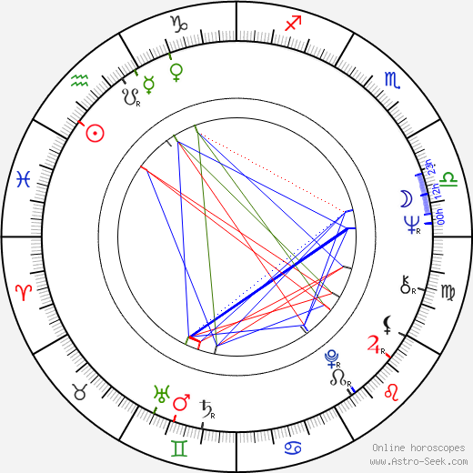 Stockard Channing astro natal birth chart, Stockard Channing horoscope, astrology