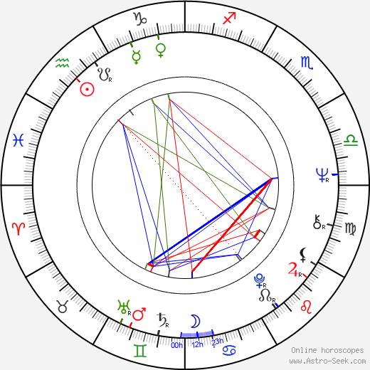 Thekla Carola Wied birth chart, Thekla Carola Wied astro natal horoscope, astrology