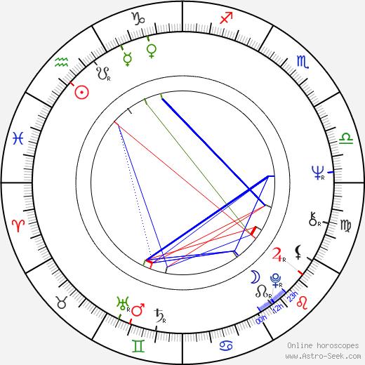 Tiny Yong birth chart, Tiny Yong astro natal horoscope, astrology